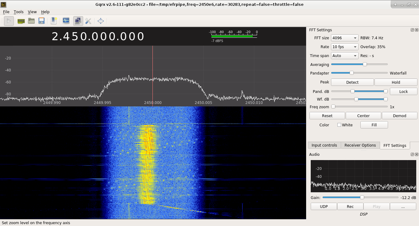 EFR32 SOC as a small SDR - OH2EAT